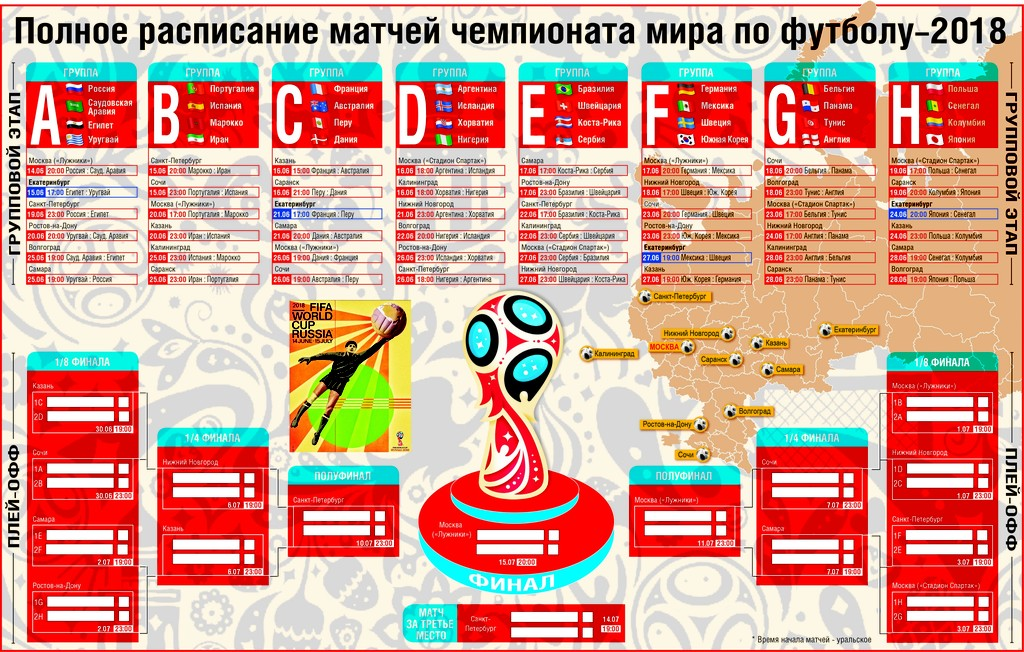 The 21st World Cup 2018 in Russia.