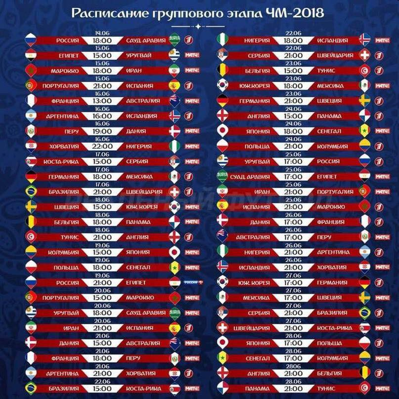 All matches of the World Cup 2018 in Russia